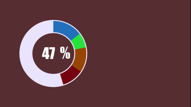 finance, money graph - pie chart stock videos & royalty-free footage