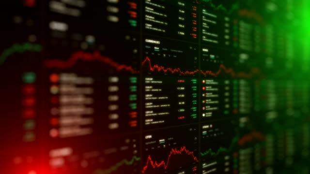 daten zu den finanzen börse ticker - bericht stock-videos und b-roll-filmmaterial