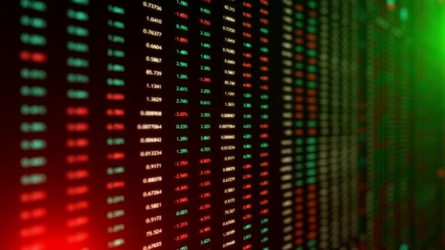 Finance Stock Market Tickers Data