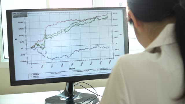 vídeos de stock e filmes b-roll de financial analysts see charts and graphs monitor - analisar