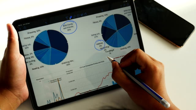 financial analysts see charts and graphs on the screen of the tablet - stock price stock videos & royalty-free footage