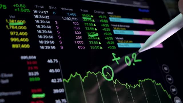 stockvideo's en b-roll-footage met financiële analyseren zie diagrammen en grafieken op het scherm van de tablet pc - tablet pc