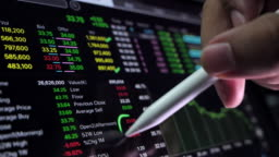 Financial analyzing see on Stock Market Date with Digital tablet