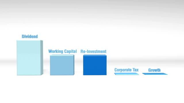 HD: Finanzielle Bar Grafiken