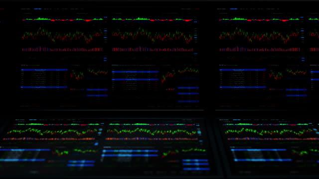finanzdaten und diagrammen ii - liniendiagramm stock-videos und b-roll-filmmaterial