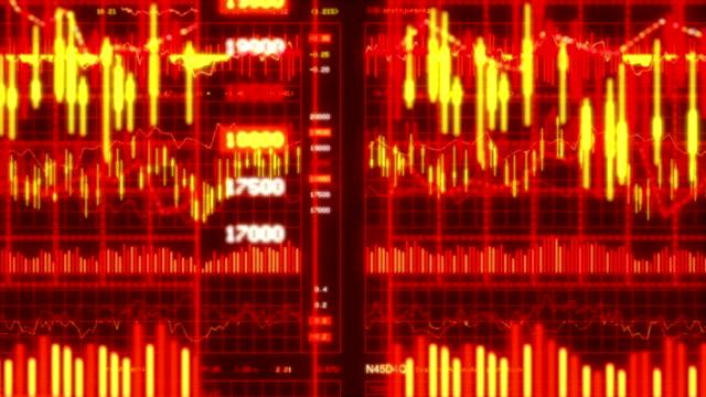 Financial data and charts III