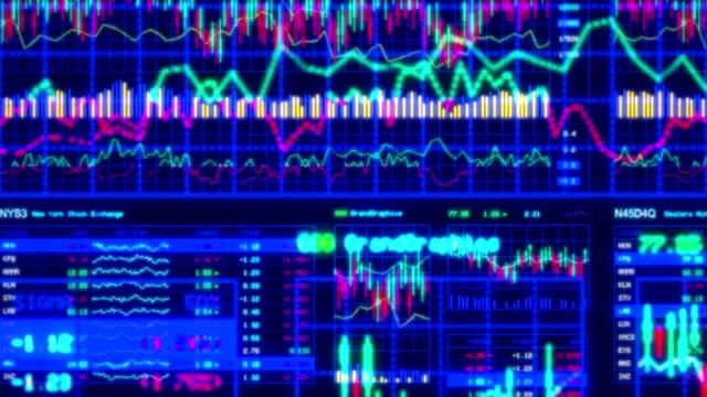 Financial data and charts IV
