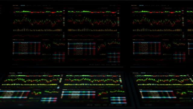 Financial data and charts