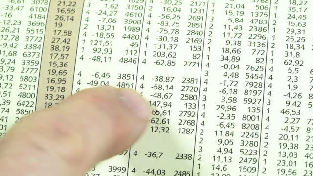 stockvideo's en b-roll-footage met financiële gegevens - financiële pagina