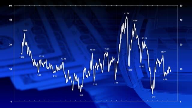 hd: finanzielle nachrichten intro mit graphik animation - liniendiagramm stock-videos und b-roll-filmmaterial