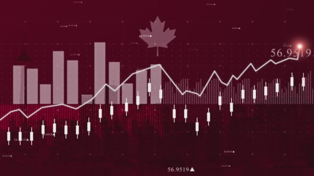financial of canada chart background footage stock - financial report stock videos & royalty-free footage
