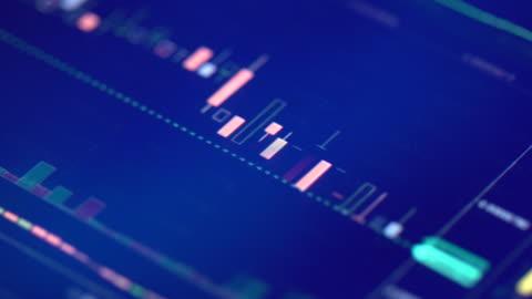 finanzielle trading-chart auf digitalanzeige nahaufnahme - research stock-videos und b-roll-filmmaterial