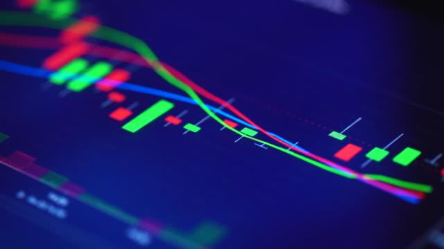 finanzielle trading-chart auf digitalanzeige nahaufnahme - gebot stock-videos und b-roll-filmmaterial