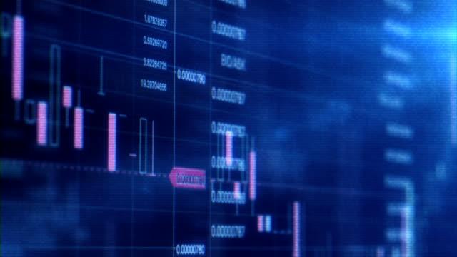 finanzielle trading-chart auf digitalanzeige - gebot stock-videos und b-roll-filmmaterial