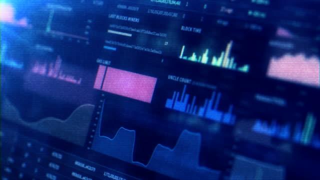 finanzielle trading-chart auf digitalanzeige - austauschen stock-videos und b-roll-filmmaterial