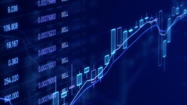 Finanzielle trading-Chart auf Digitalanzeige