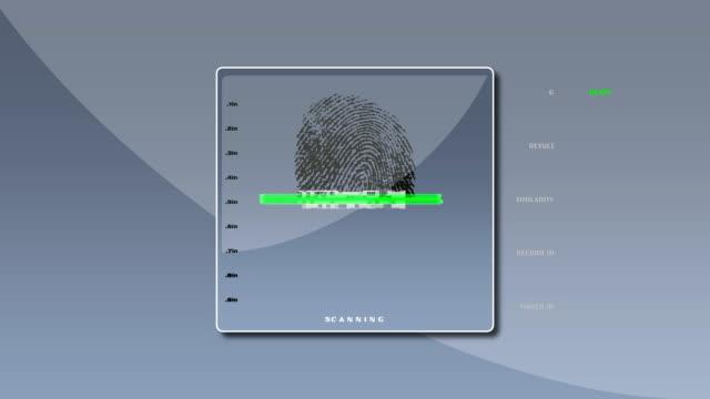 Fingerabdruck-Scanner