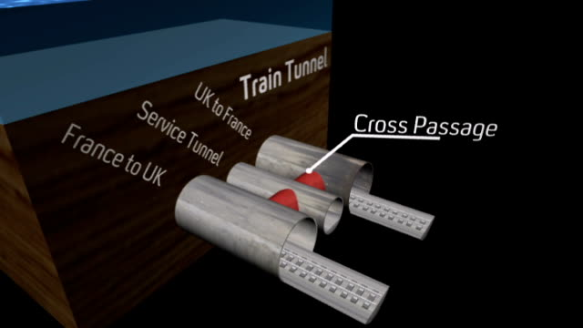 Fire breaks out in Channel Tunnel VIRTUAL REALITY GRAPHIC showing composition of Channel tunnels including service tunnel