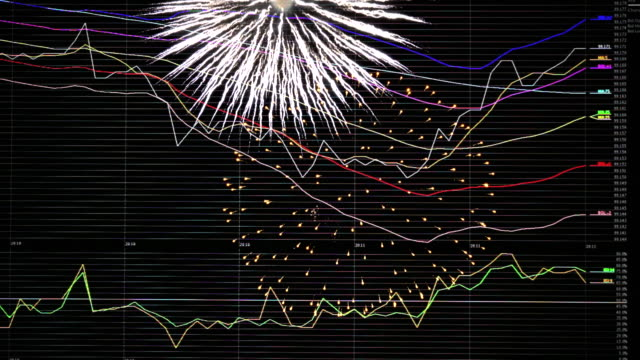 Fireworks and charts and graphs