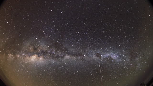 Fisheye View of the Milky Way