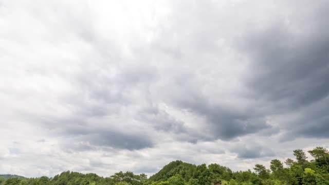 流れる雲、コマ撮り写真 - 永久運動点の映像素材/bロール