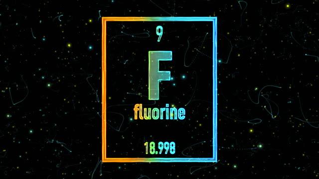vidéos et rushes de symbole du fluor comme dans le tableau périodique - symbole
