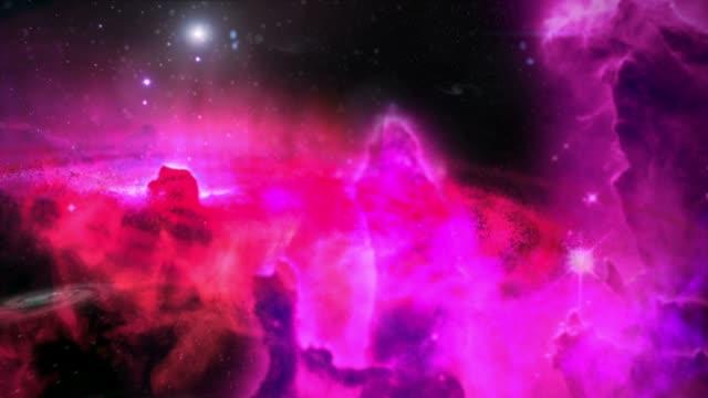 Fly into Galaxy