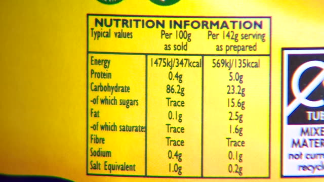 food nutritional information label - nutrition label stock videos and b-roll footage