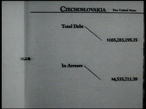 vidéos et rushes de 'foreign accounts' ledger pages turning debt totals to us from great britain poland belgium italy czechoslovakia latvia rumania hungary esthonia... - 1935
