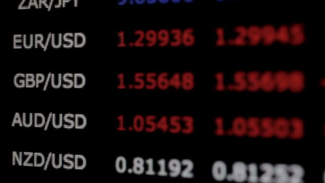 Currency Exchange Stock Videos