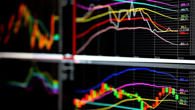 vídeos y material grabado en eventos de stock de tabla de mercado de divisas - símbolo de la libra esterlina