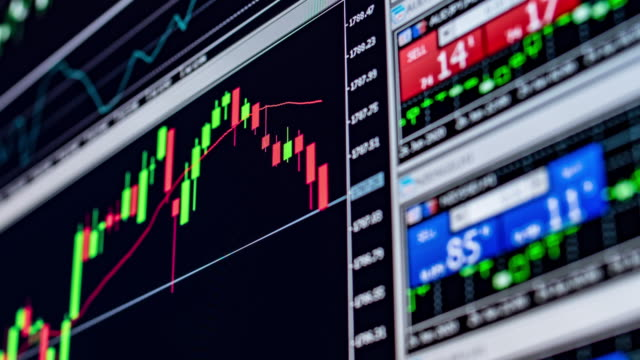 forex exchange currency chart - global finance stock videos & royalty-free footage