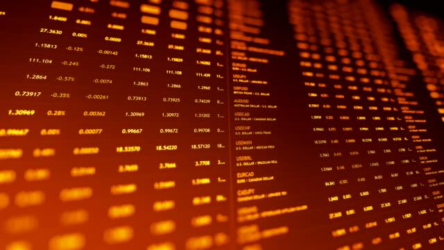 Forex-Markt finanzielle Daten und Diagramme