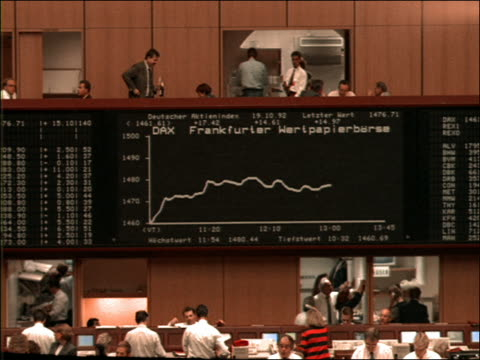 stockvideo's en b-roll-footage met frankfurt stock exchange index board - 1992