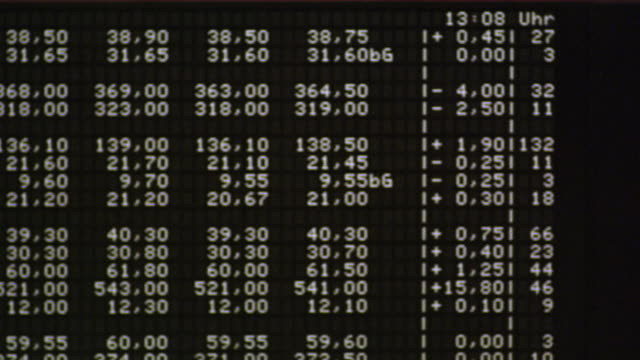 pan frankfurt stock exchange trade boards / frankfurt, germany - frankfurt stock exchange stock videos and b-roll footage