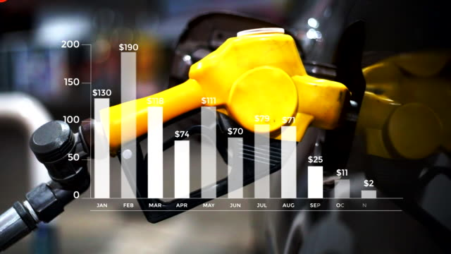 fuel nozzle with gas price graph. - refuelling stock videos & royalty-free footage