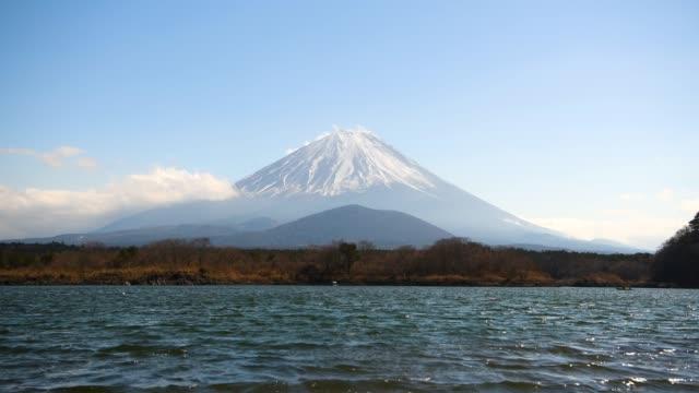 Fuji Mountain Landscape at Shoji Lake