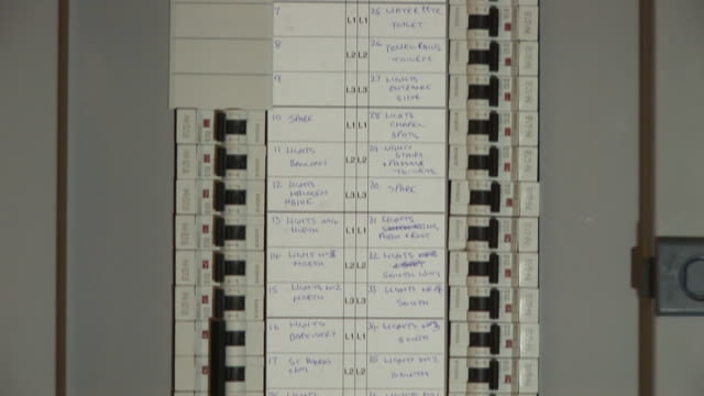 fusebox 2 hdv - fuse box stock videos and b-roll footage