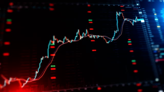 futures stock market financial data and charts - graph stock videos & royalty-free footage
