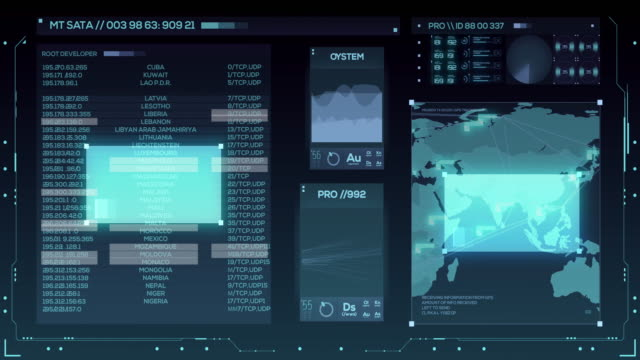 futuristic user interface with hud and infographic elements - dashboard stock videos & royalty-free footage