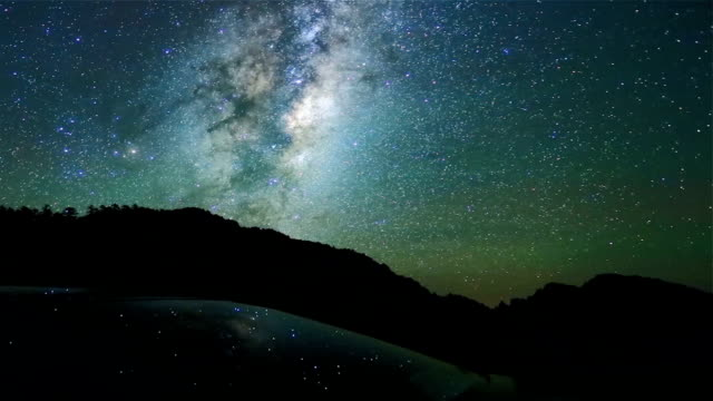 galaxy and car - stars stock videos & royalty-free footage