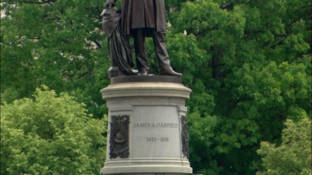 MS, TU Garfield Monument, Washington DC, USA