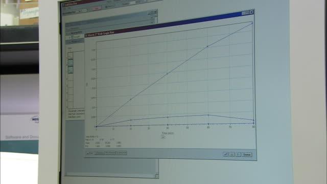 vídeos de stock e filmes b-roll de gas chromatography-mass spectrometry (gcms), university of washington, seattle, usa - universidade de washington
