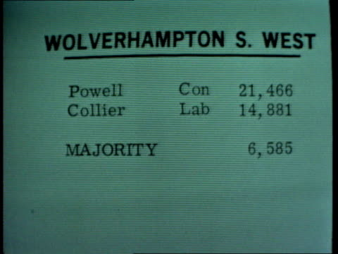 general election 1966: the result: part one; england: london: itn: alastair burnet studio andrew gower studio graphic cheltenham result graphic... - alastair burnet stock videos & royalty-free footage