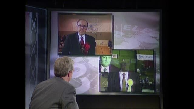 vídeos de stock e filmes b-roll de general election 1992: special: 23.00 - 24.00:; england: london: itn: int alastair stewart live studio i/c south somerset: yeovil: ext paddy ashdown... - alastair stewart