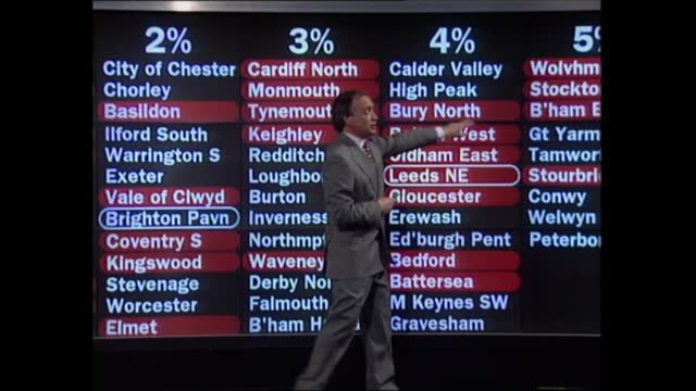general election 1997: special: 02.00 - 03.00:; england: london gir: int studio jonathan dimbleby festival hall: int mick hucknall intvwd sot -... - simply red点の映像素材/bロール