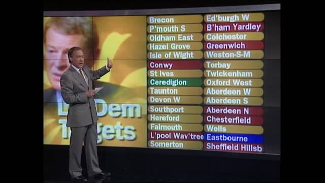 vídeos de stock e filmes b-roll de general election 1997: special: 23.00 - 00.00:; england: london: gir: int studio alastair stewart - alastair stewart