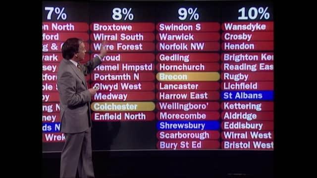 vídeos de stock e filmes b-roll de general election 1997: special: 23.00 - 00.00:; england: london: gir: int studio alastair stewart studio jonathan dimbleby - alastair stewart