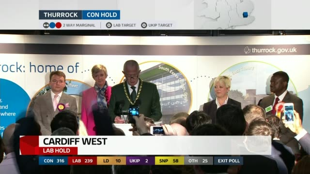 opinion in marginal constituency of thurrock t07051507 / essex thurrock int general election declaration result announcments for thurrock... - thurrock stock videos and b-roll footage