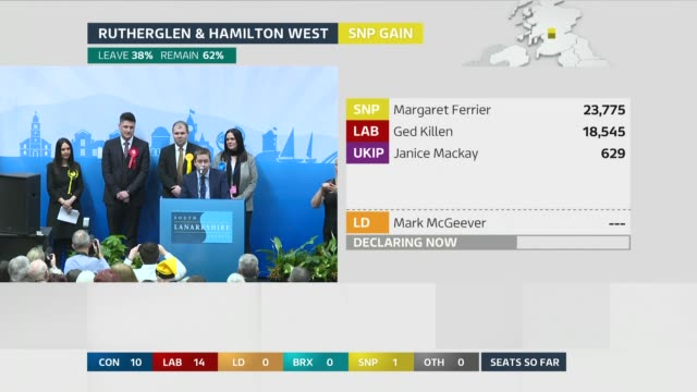special 01000200 scotland south lanarkshire rutherglen rutherglen and hamilton west snp gain margaret ferrier elected england london gir studio tom... - darlington north east england stock videos & royalty-free footage